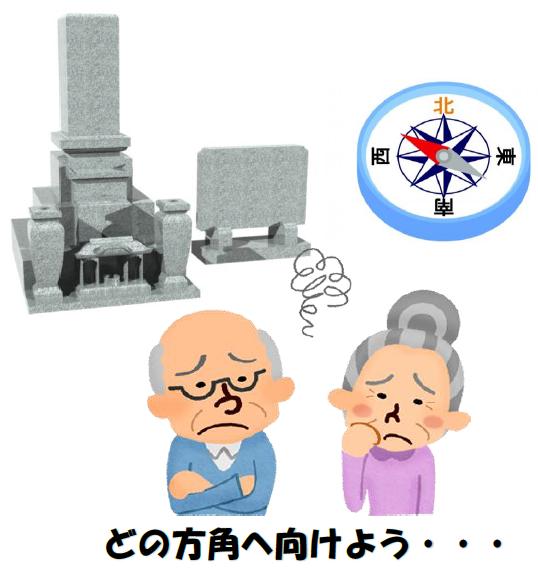 よくある質問シリーズ『お墓を建てるのによい向きは?』